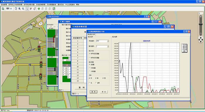 酷驼科技智能交通管理平台系统图片
