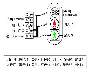 灯具内部接线端子,接线示意图